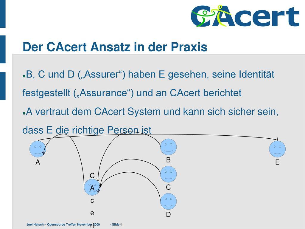 Der CAcert Ansatz in der Praxis