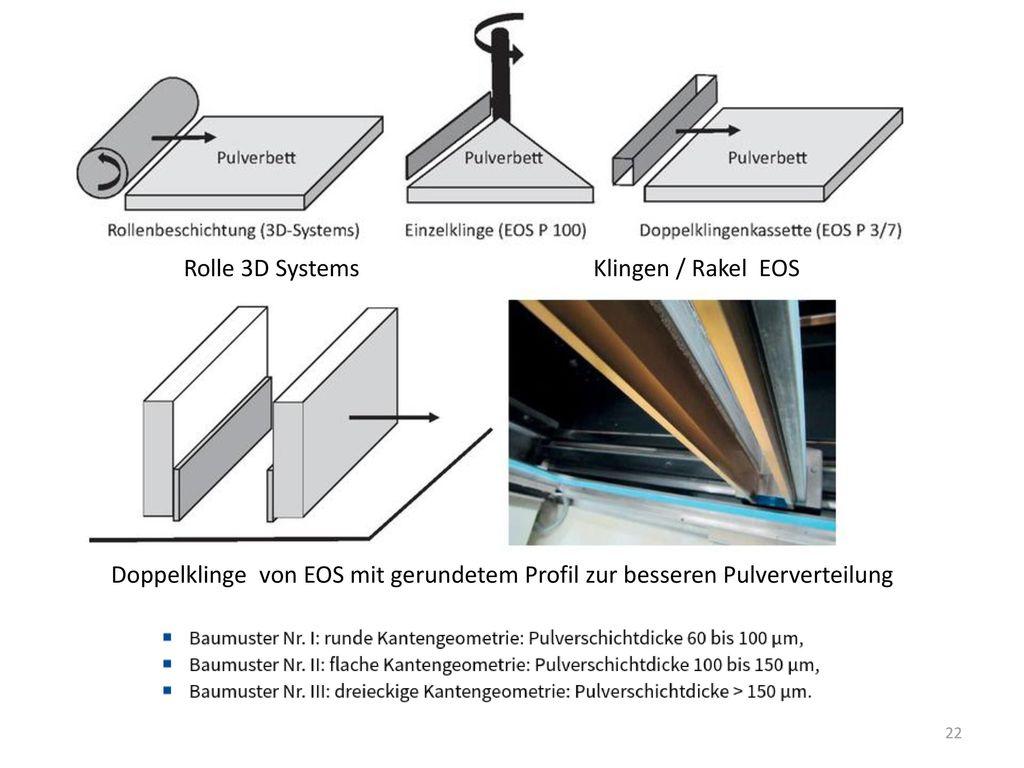 Rolle 3D Systems Klingen / Rakel EOS