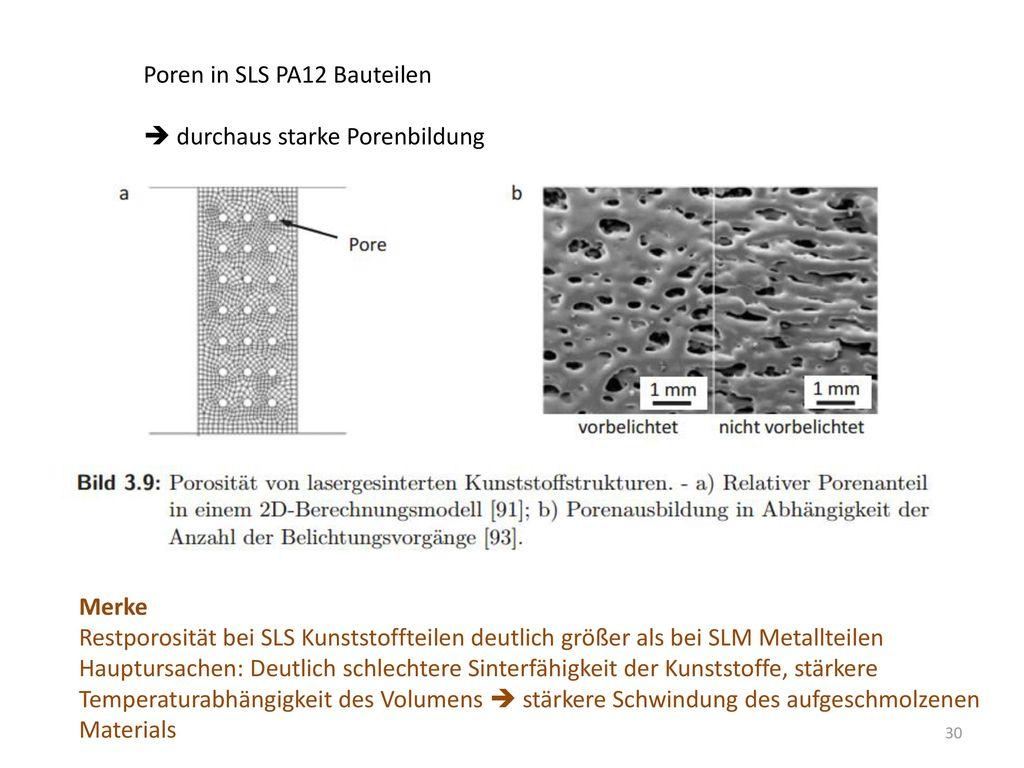 Poren in SLS PA12 Bauteilen