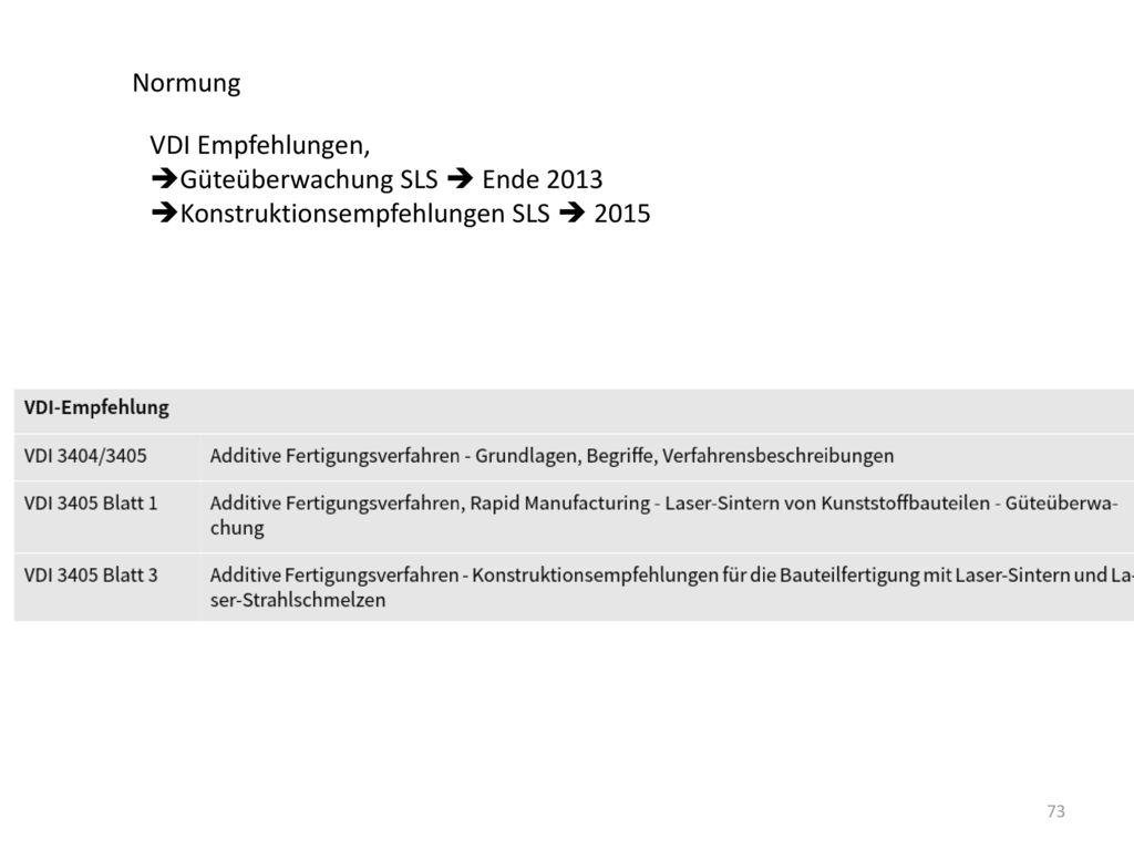 Normung VDI Empfehlungen, Güteüberwachung SLS  Ende 2013 Konstruktionsempfehlungen SLS  2015