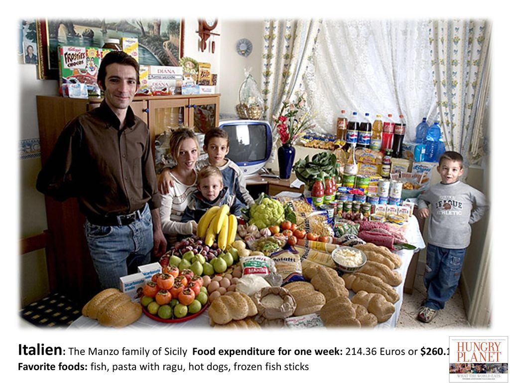 Italien: The Manzo family of Sicily Food expenditure for one week: 214