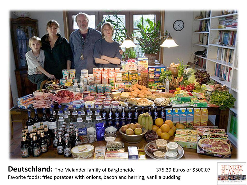 Deutschland: The Melander family of Bargteheide. 375. 39 Euros or $500