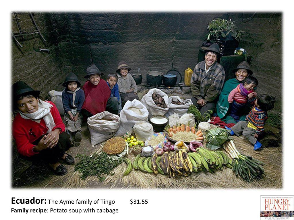 Ecuador: The Ayme family of Tingo. $31