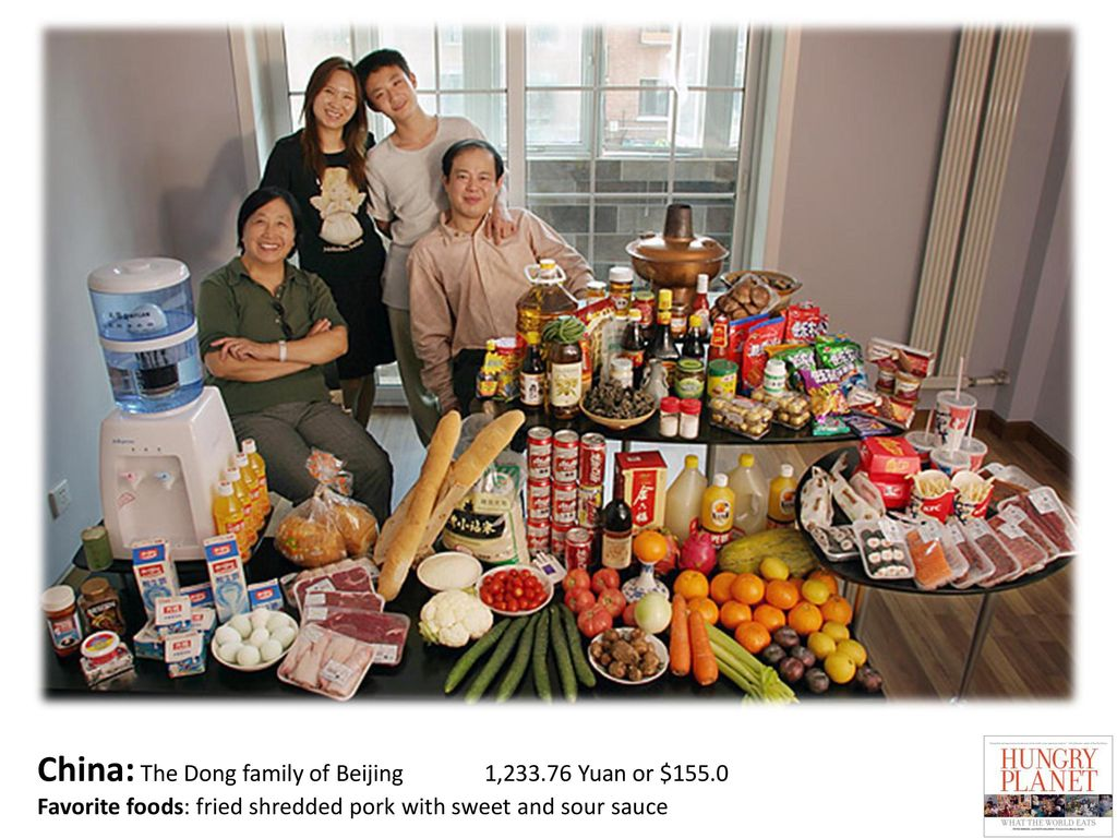 China: The Dong family of Beijing 1,233.76 Yuan or $155.0