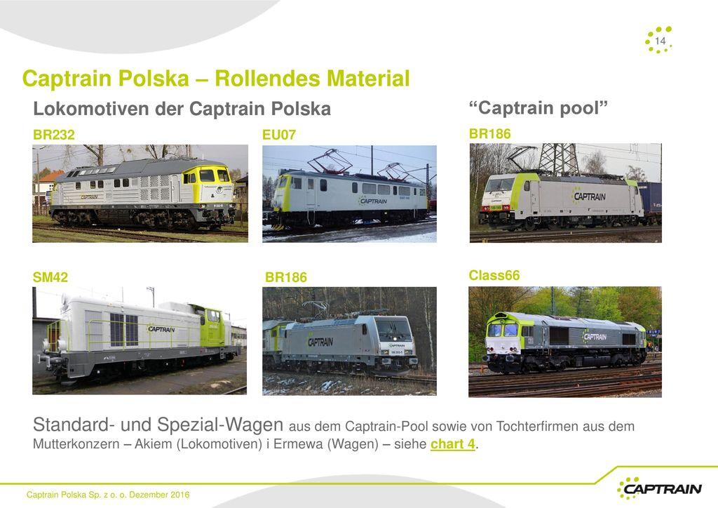 Captrain Polska – Rollendes Material