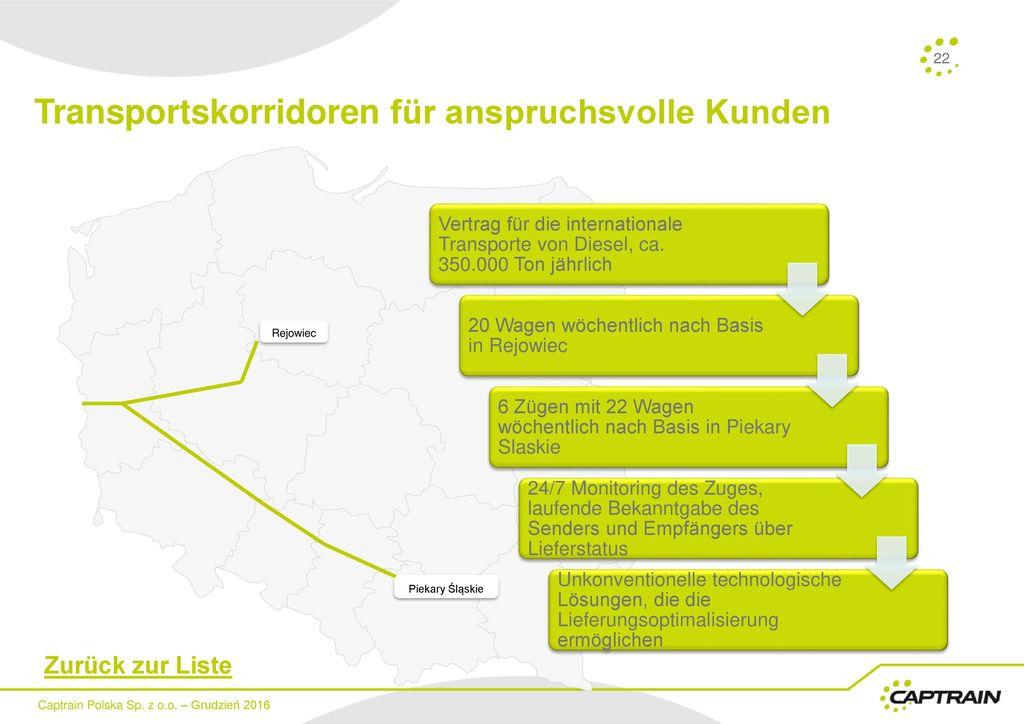 Transportskorridoren für anspruchsvolle Kunden
