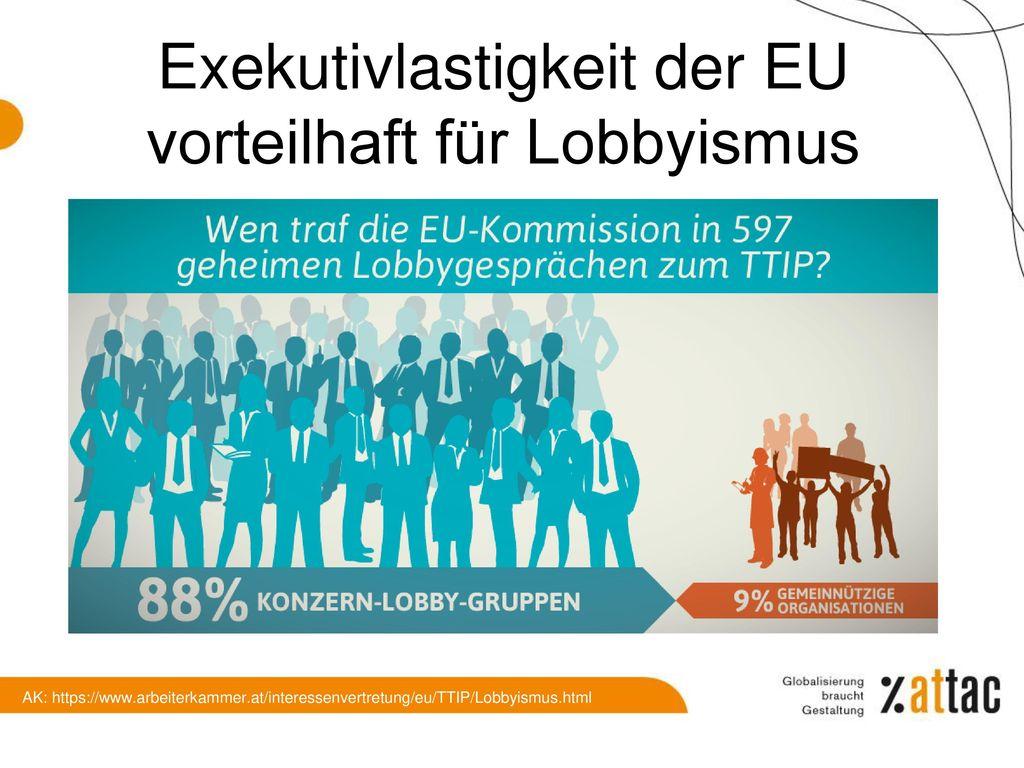 EU KMU im EU-Außenhandel