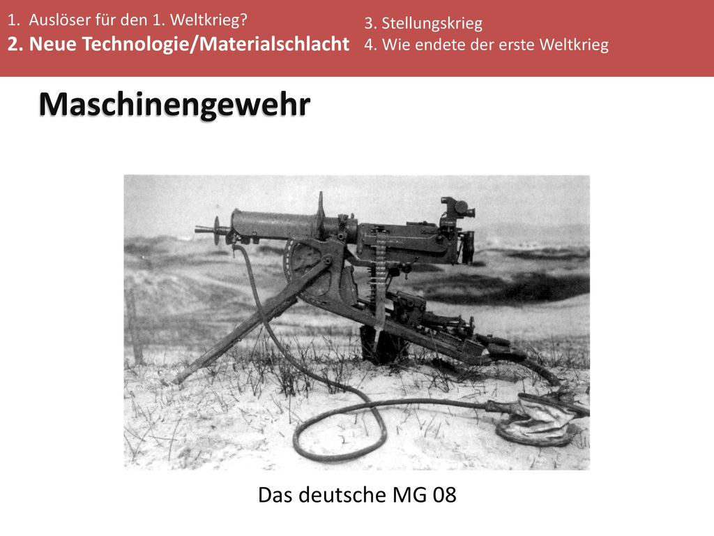 Maschinengewehr Das deutsche MG 08