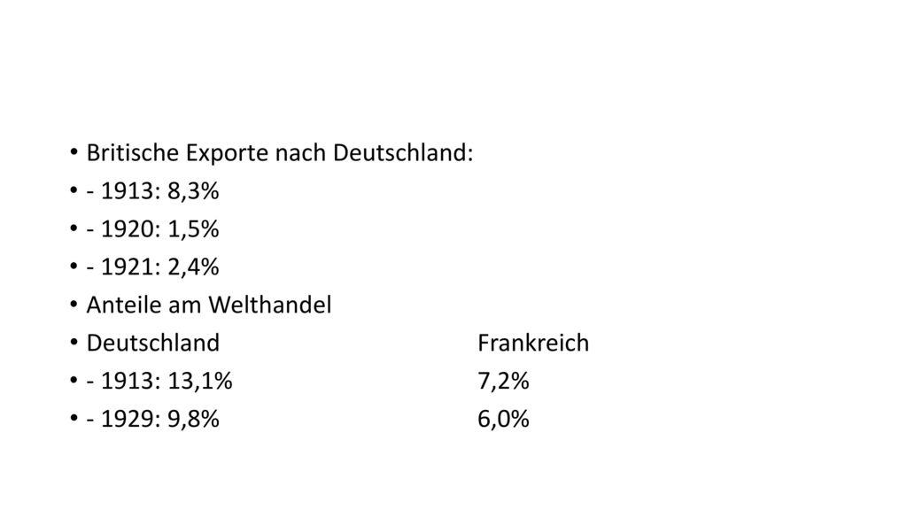 Britische Exporte nach Deutschland: