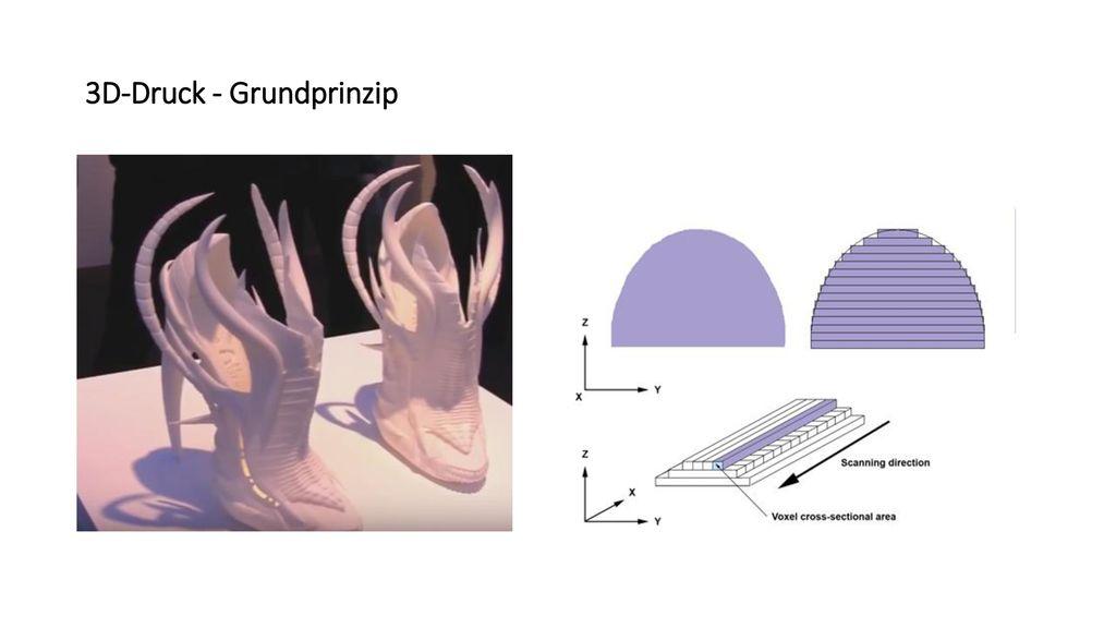 3D-Druck - Grundprinzip