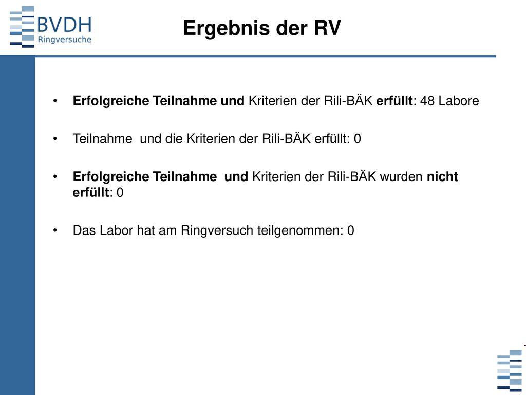 Ergebnis der RV Erfolgreiche Teilnahme und Kriterien der Rili-BÄK erfüllt: 48 Labore. Teilnahme und die Kriterien der Rili-BÄK erfüllt: 0.