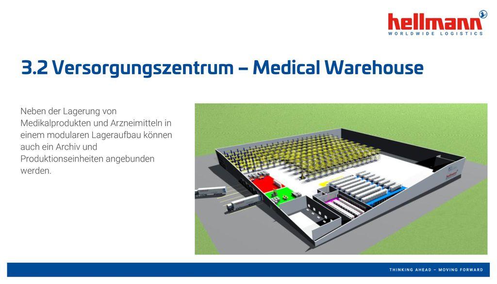 3.2 Versorgungszentrum – Medical Warehouse