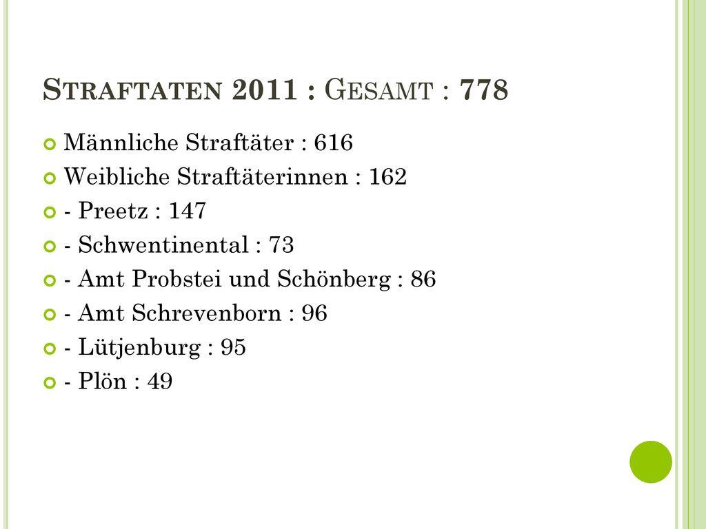 Straftaten 2011 : Gesamt : 778 Männliche Straftäter : 616