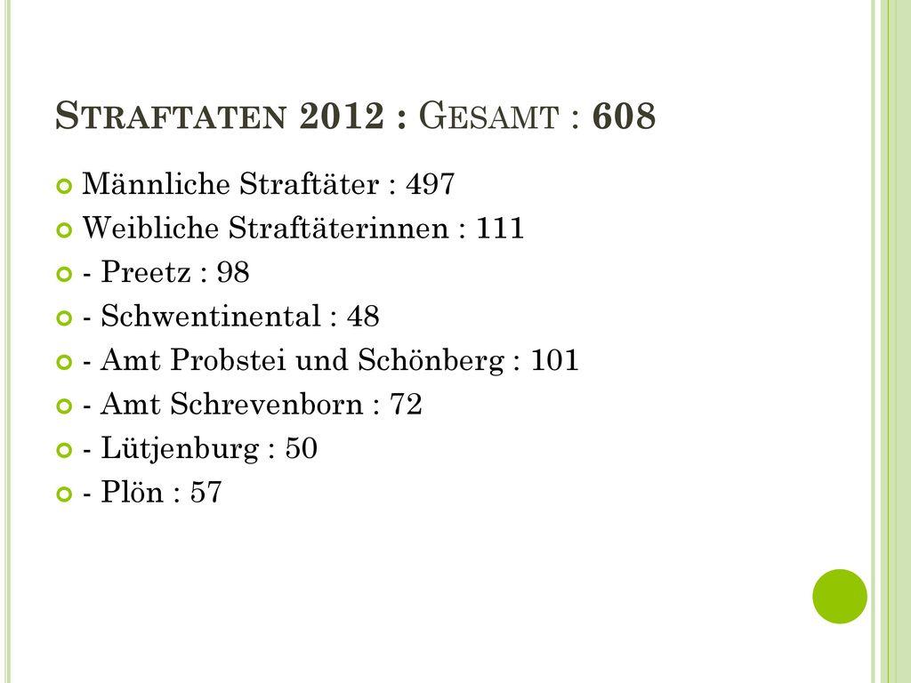 Straftaten 2012 : Gesamt : 608 Männliche Straftäter : 497
