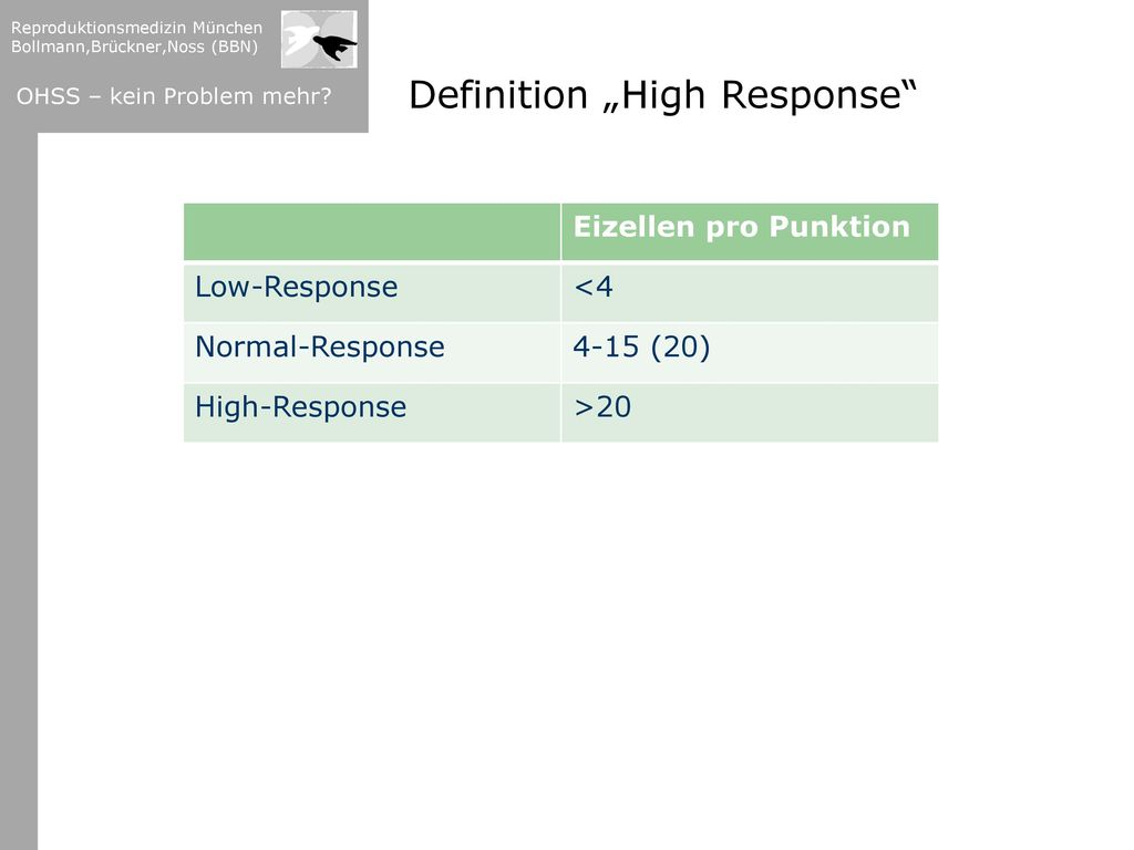 "Definition ""High Response"