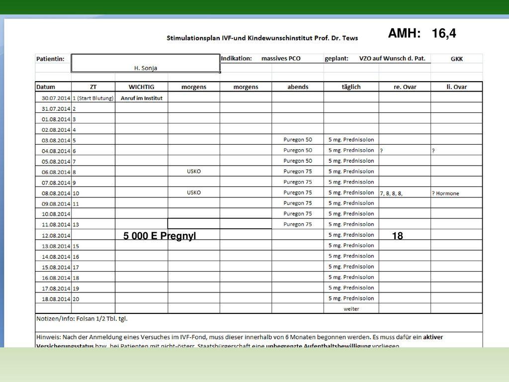 AMH: 16,4 5 000 E Pregnyl 18
