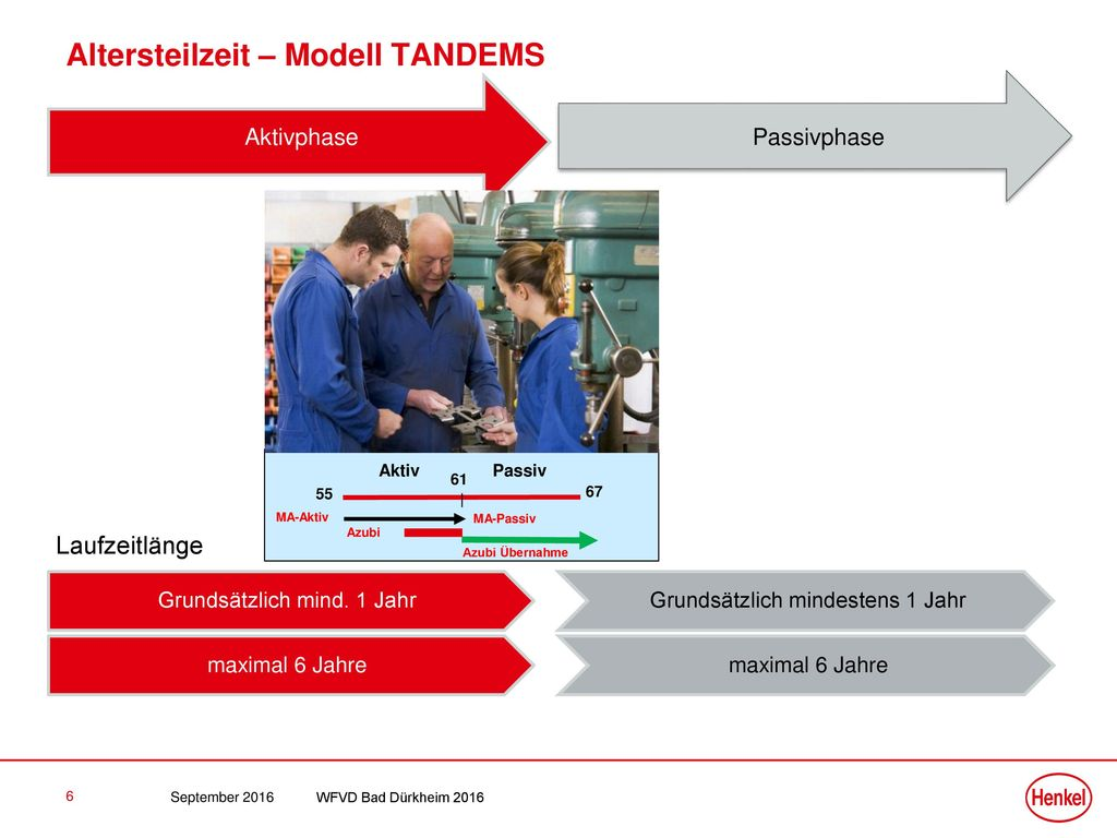 Altersteilzeit – Modell TANDEMS
