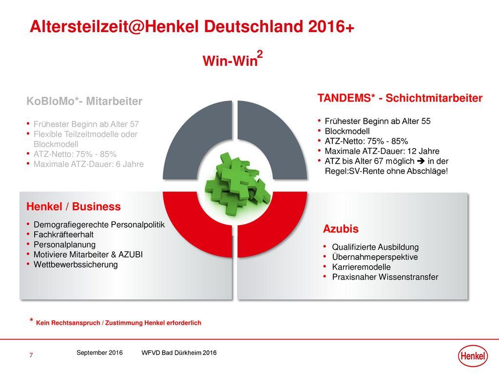 Altersteilzeit@Henkel Deutschland 2016+