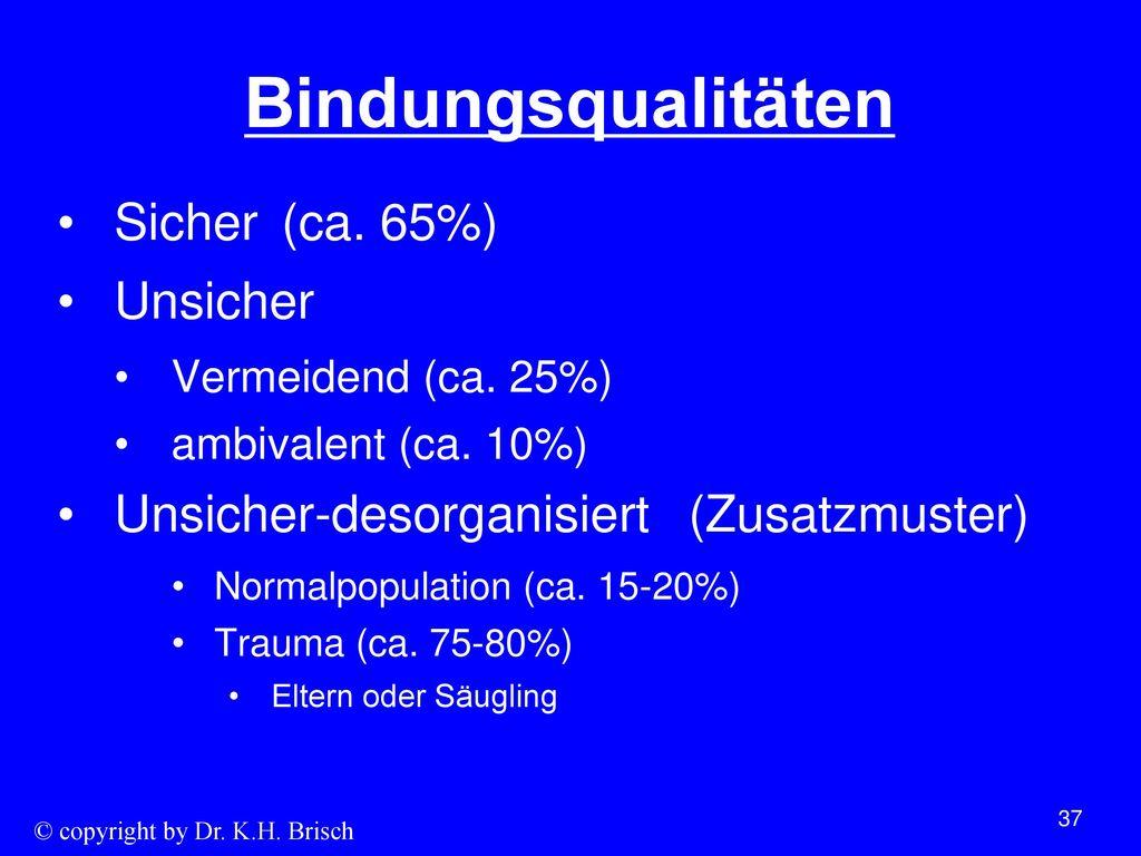 Bindungsqualitäten Sicher (ca. 65%) Unsicher