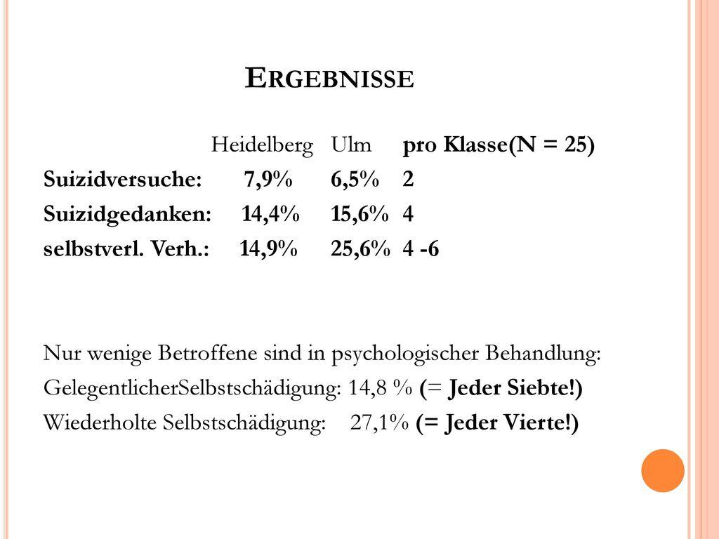 Ergebnisse Suizidversuche: 7,9% 6,5% 2 Suizidgedanken: 14,4% 15,6% 4
