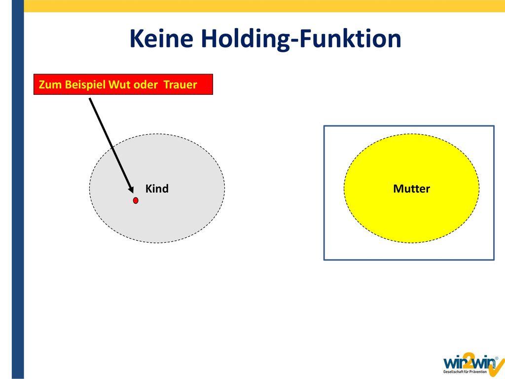 Keine Holding-Funktion