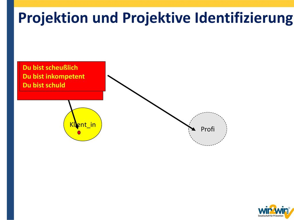 Projektion und Projektive Identifizierung