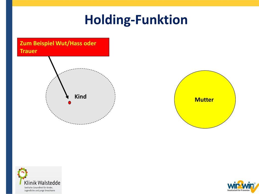 Holding-Funktion Zum Beispiel Wut/Hass oder Trauer Kind Mutter