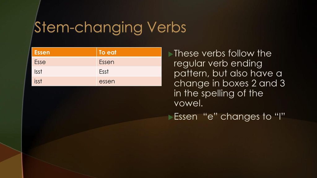 Stem-changing Verbs Essen. To eat. Esse. Isst. Esst. isst. essen.
