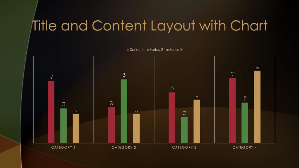 Title and Content Layout with Chart