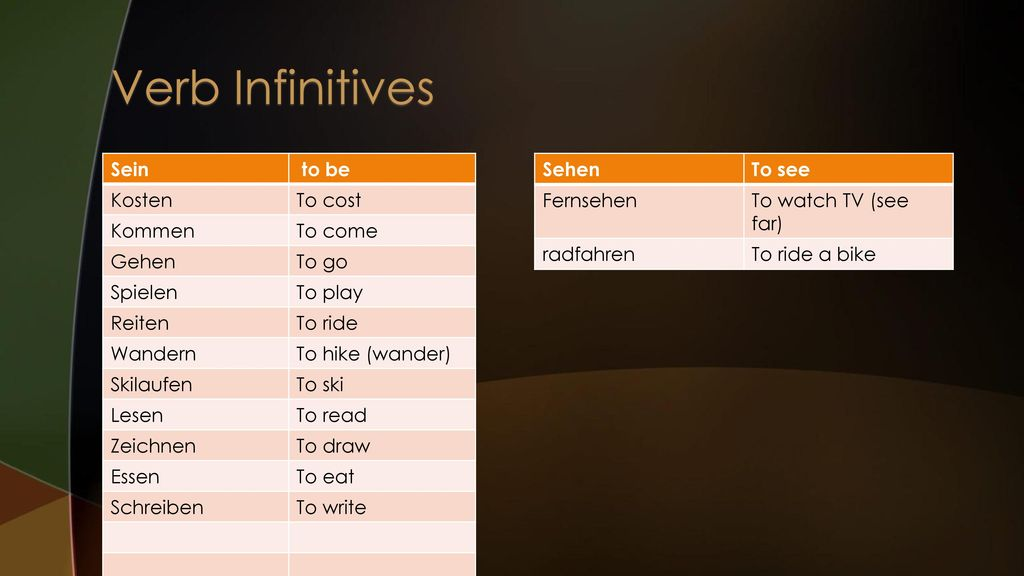 Verb Infinitives Sein to be Kosten To cost Kommen To come Gehen To go