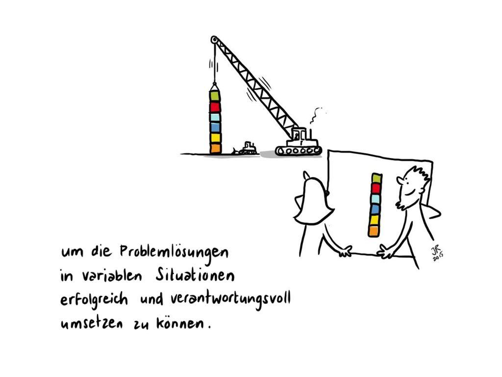 - Problemlösungen/Situationen: Anwendung und Vernetzung des Wissens