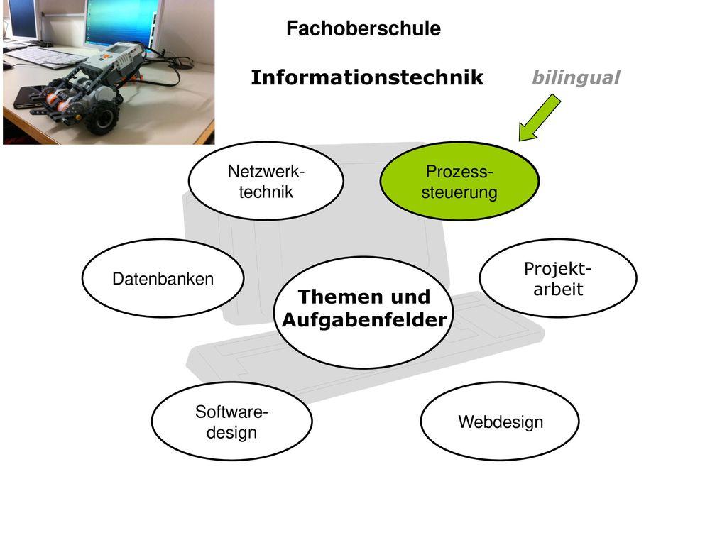 Fachoberschule Informationstechnik Themen und Aufgabenfelder bilingual