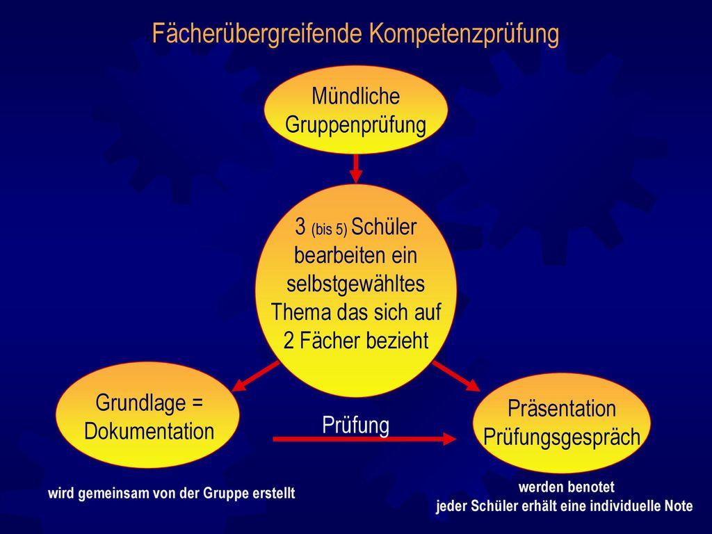 Fächerübergreifende Kompetenzprüfung