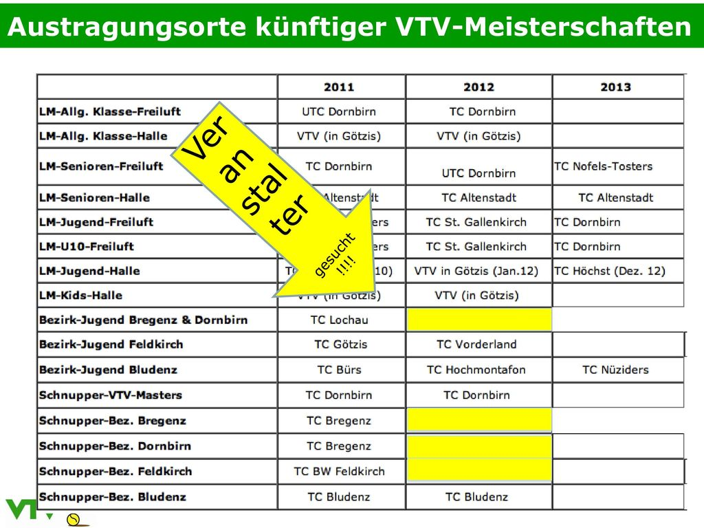 Austragungsorte künftiger VTV-Meisterschaften