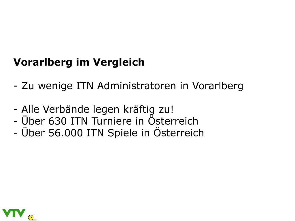 Vorarlberg im Vergleich