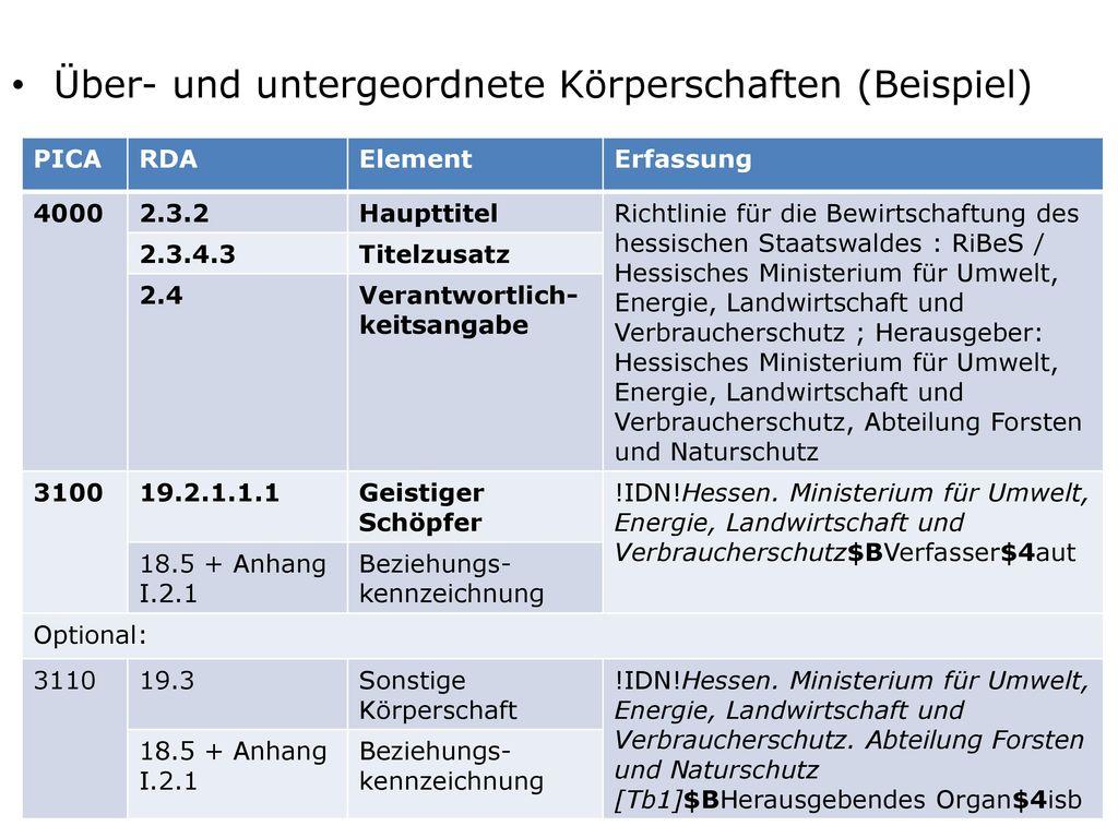 Über- und untergeordnete Körperschaften (Beispiel)