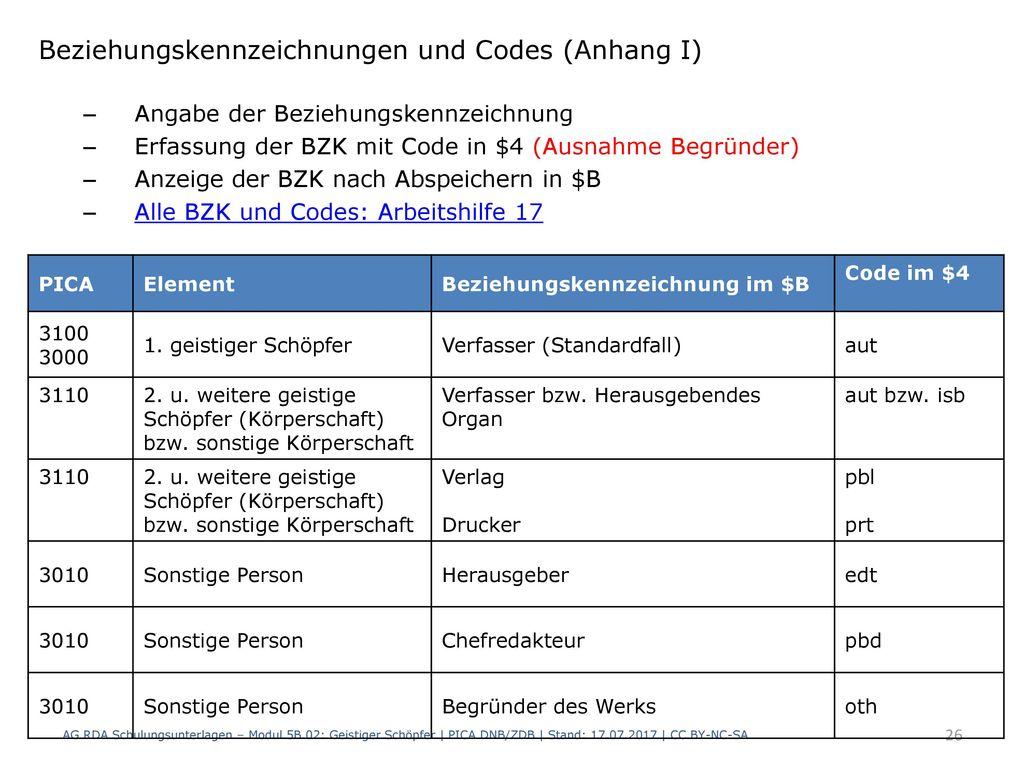 Beziehungskennzeichnungen und Codes (Anhang I)