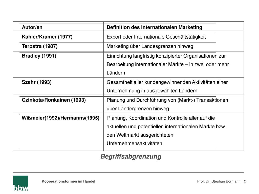 Begriffsabgrenzung Autor/en Definition des Internationalen Marketing