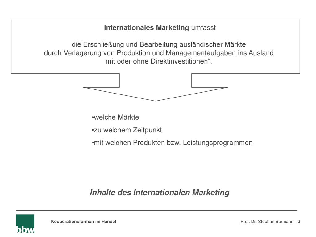Inhalte des Internationalen Marketing