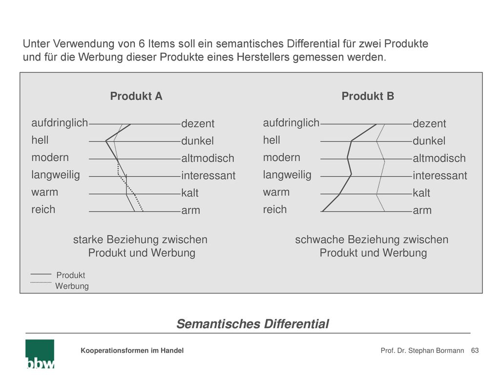 Semantisches Differential