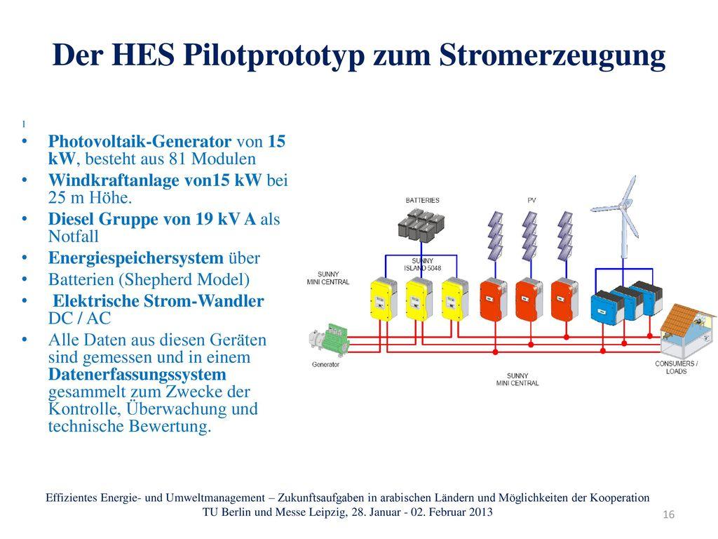 Der HES Pilotprototyp zum Stromerzeugung