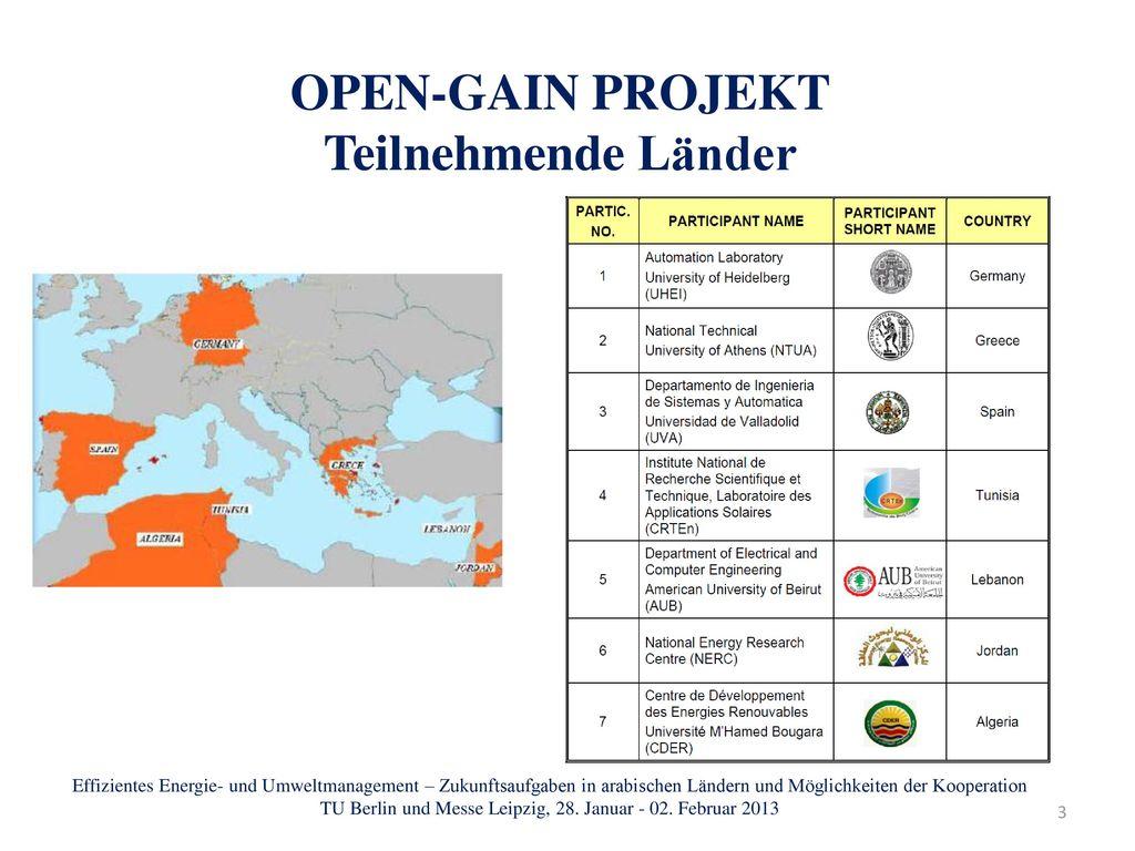 OPEN-GAIN PROJEKT Teilnehmende Länder