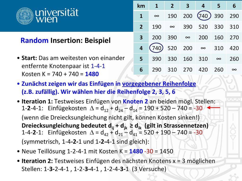 Random Insertion: Beispiel