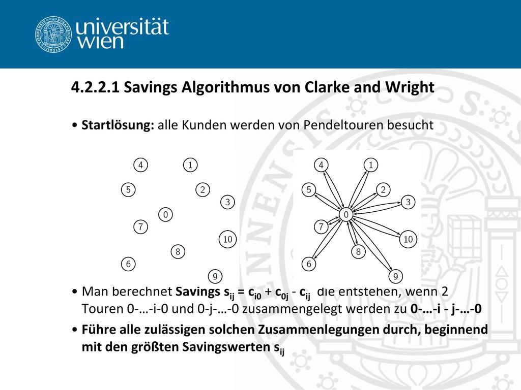 4.2.2.1 Savings Algorithmus von Clarke and Wright