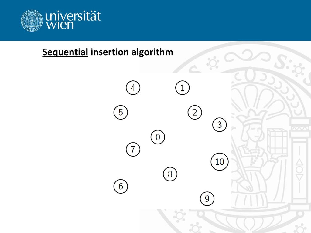 Sequential insertion algorithm
