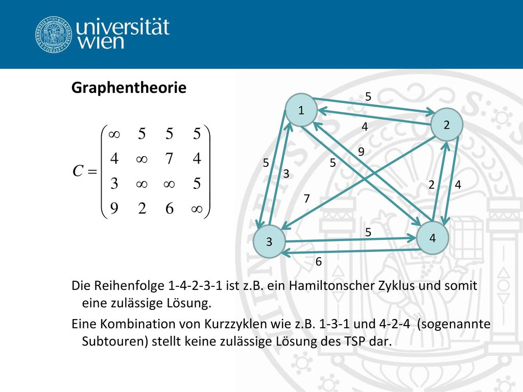 Graphentheorie 1. 3. 4. 2. 6. 5. 7. 9.