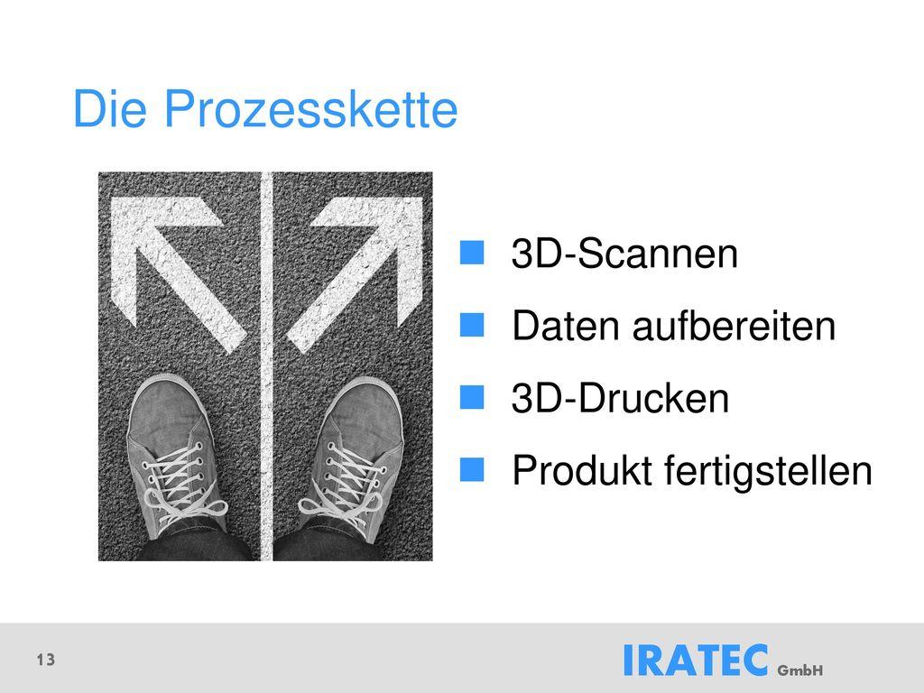 Die Prozesskette 3D-Scannen Daten aufbereiten 3D-Drucken