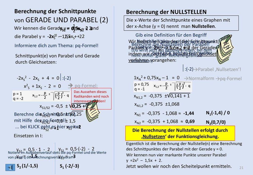 ( ) GERADE UND PARABEL (2) 1 Zeichnerische Darstellung SP(-0,4/2,3)