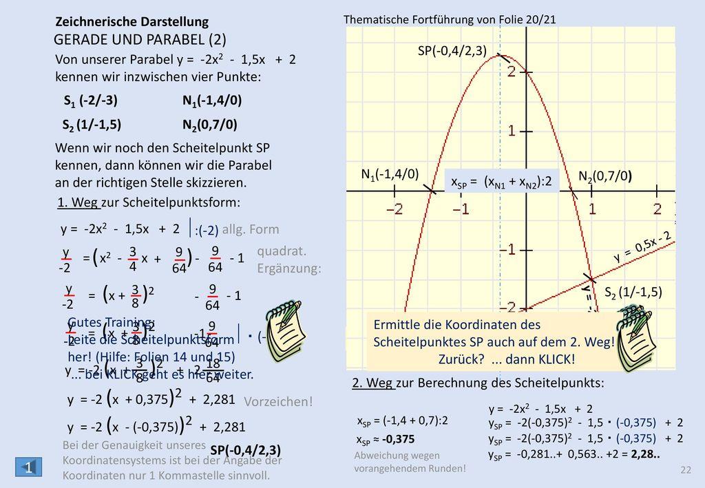 Berechnung des Berührpunktes von GERADE UND PARABEL = 2x – 3,5