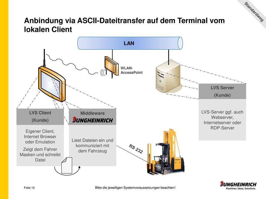 Anbindung via ASCII-Dateitransfer auf dem Terminal vom lokalen Client